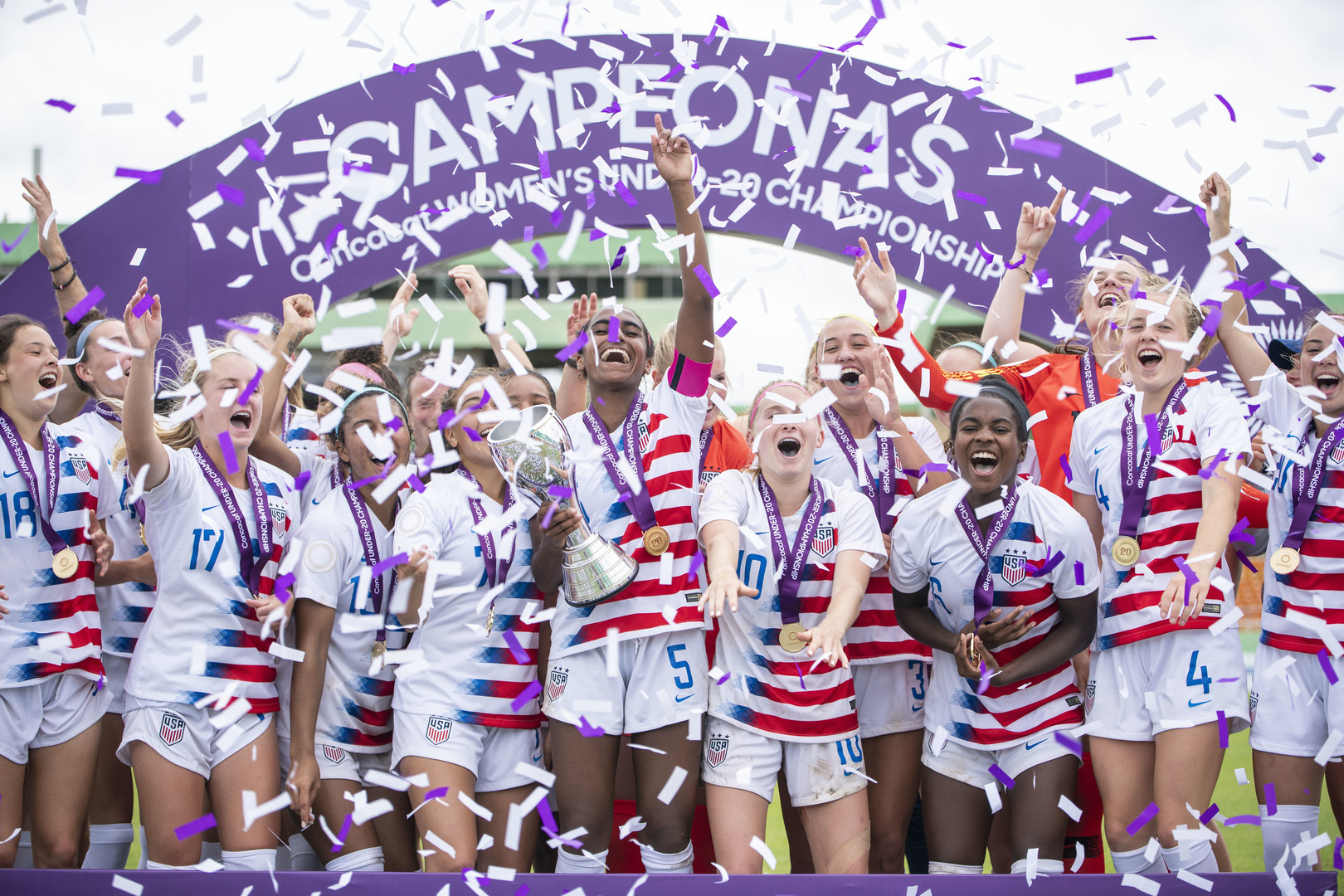 2022 Concacaf Women's Under-20 Championship Qualifiers draw set for June 24